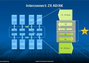 intel_xeon_phi_hotchips_architecture_presentation_page_12