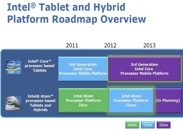 Intel mostrará tablets Clover Trail de HP o Samsung el 27 de septiembre
