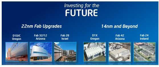 intel procesos fabricacion 3 Intel ya tiene en el punto de mira la fabricación en 5nm