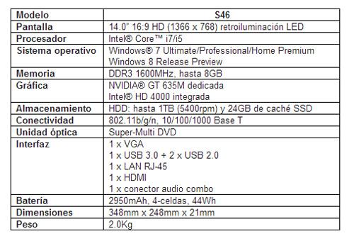 Características ASUS Serie S Ultrabook