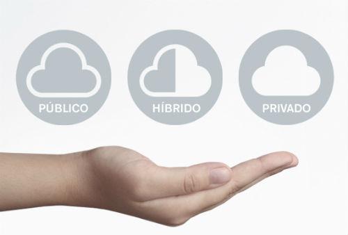 El cloud sigue creciendo en las empresas españolas