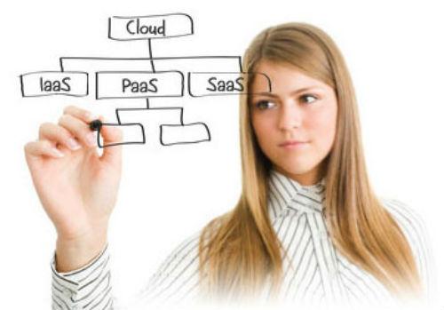 La seguridad en la nube preocupa a las empresas