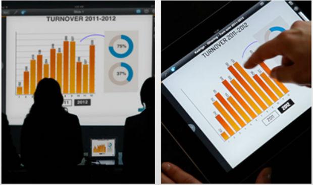 Kadrige iSharing aplicación profesional para iPad