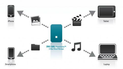 D-Link te sube a la Nube Personal con el NAS DNS-320L