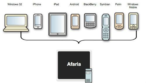 SAP lanza la última versión de su Solución de Gestión de Dispositivos Móviles SAP Afaria