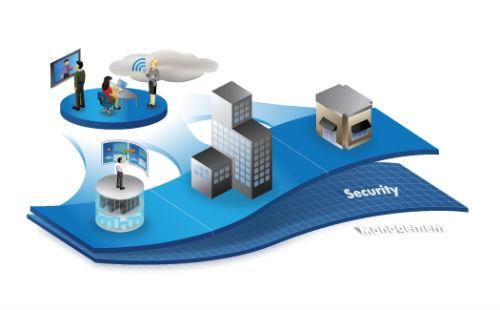 Redes Definidas por Software