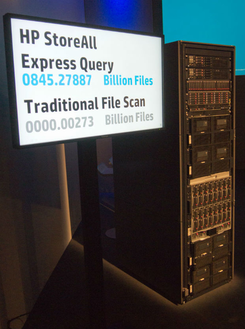 AllDigital elige HP StoreAll Storage para gestionar el crecimiento del Big Data en la nube