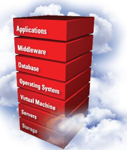 Oracle ofrece Infraestructura como Servicio Bajo Demanda en los centros de datos de clientes