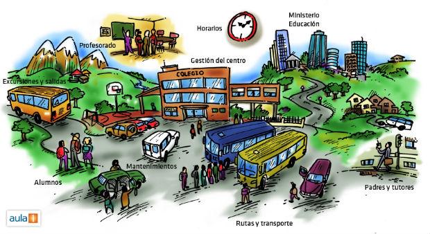 Detecsys desarrolla la primera plataforma de gestión de colegios alojada en la Nube