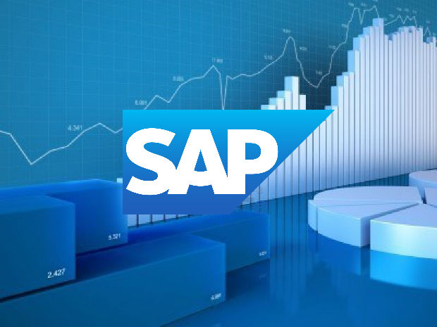 Resultados financieros SAP 2012