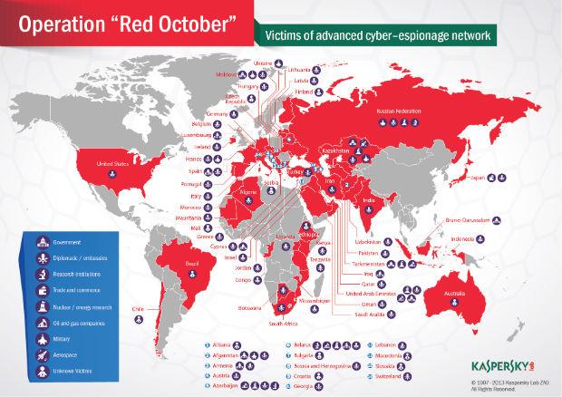 Octubre Rojo: Campaña de ciberespionaje contra cuerpos diplomáticos
