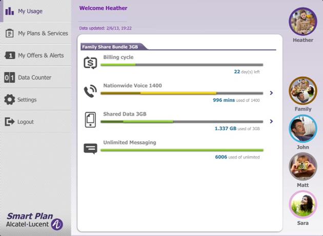 Alcatel-Lucent lanza 'Smart Plan' para operadores y usuarios móviles