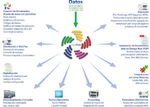 DocPath características