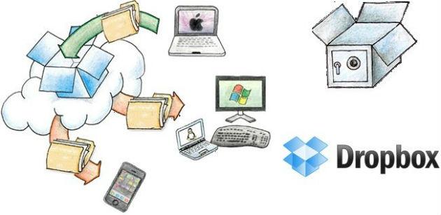 Dropbox quiere dirigirse a las empresas