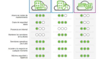 acens lanza 'Empresa Cloud' una línea de productos de servicios en la nube adaptados a cada necesidad empresarial