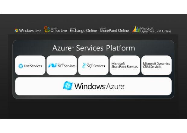 Nueva edición de los IT CAMPS de Microsoft