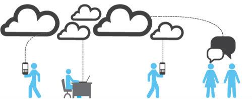El cambio tecnológico será el factor más importante en la trasformación de las empresas