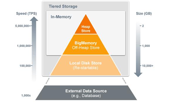 Software AG lanza In-Genius, la primera plataforma escalable para Big Data  in-memory