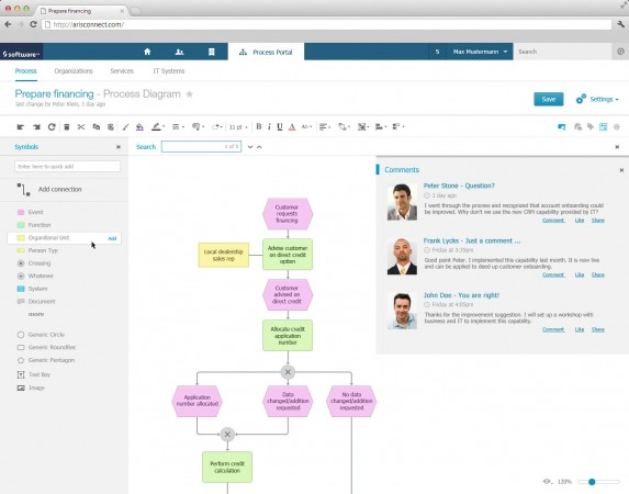Forrester Research: Software AG destaca por su arquitectura empresarial