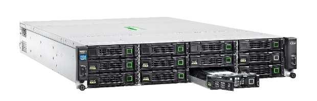 Fujitsu PRIMERGY CX420, solución de clustering de alta disponibilidad para pymes