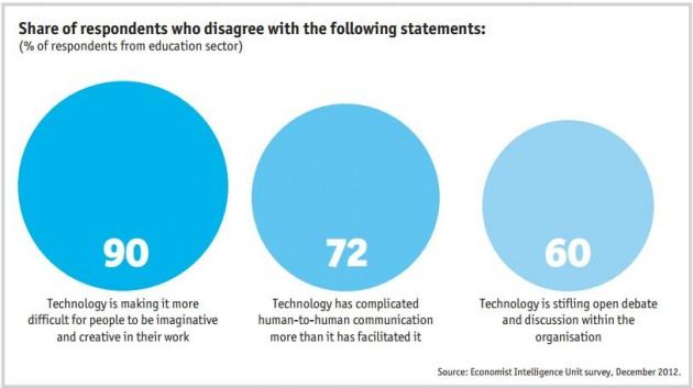El sector de la educación considera positivos los avances tecnológicos