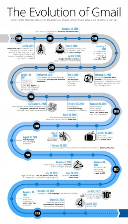 gmail-infographic