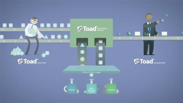 Dell hace posible un mayor autoanálisis de los datos con la solución Toad Business Intelligence