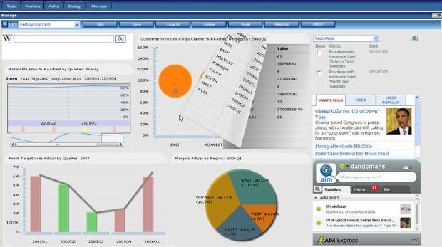 Information Builders quiere ayudar a las empresas con la analítica predictiva