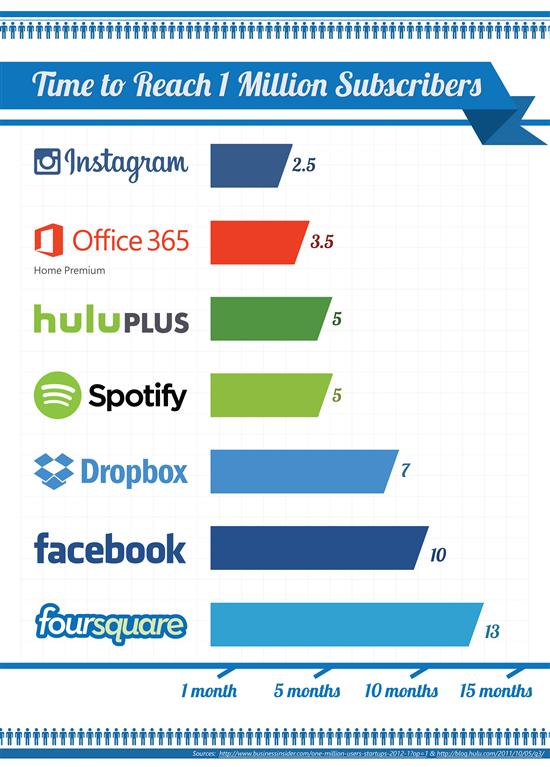 Descargas Office 365 Home Premium