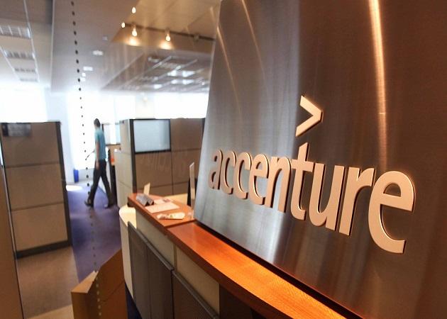 Accenture compra Fjord