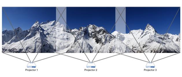 Canon lanza una nueva serie de proyectores XEED de instalación compacta