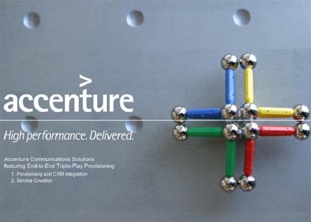 Accenture compra la empresa Acquity Group