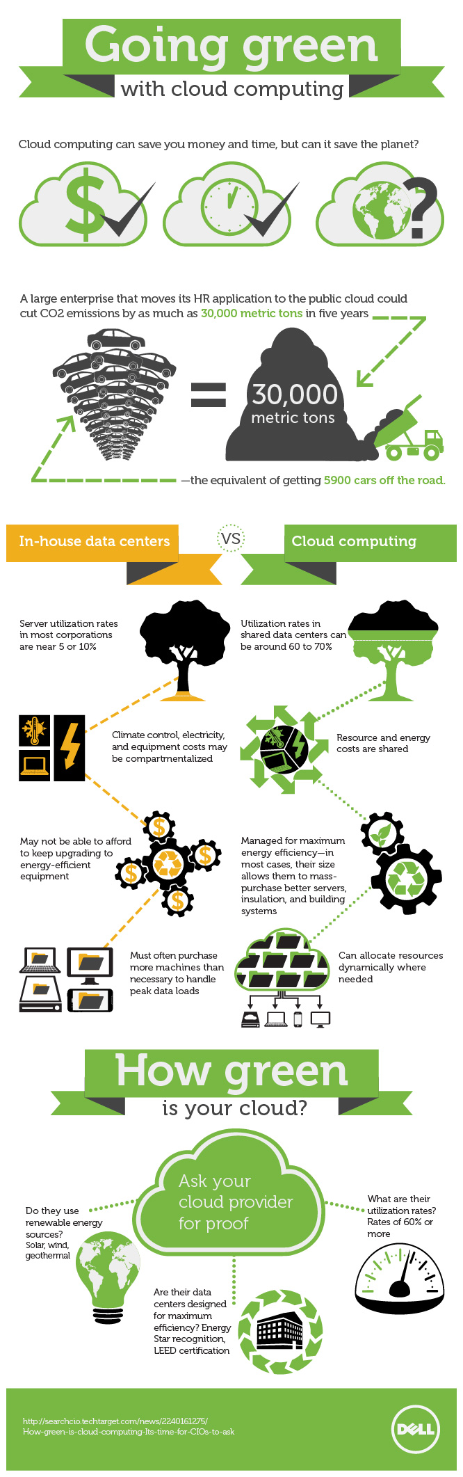 Green_Cloud_Computing-4-11