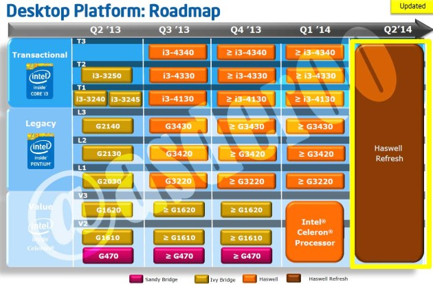 Intel-roadmap-3