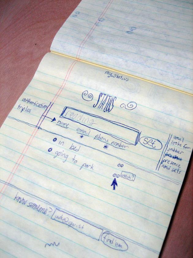 Redbility: El diseño, fundamental en el triunfo de Twitter como herramienta de comunicación