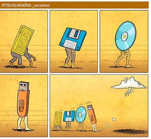 Evolución del almacenamiento empresarial