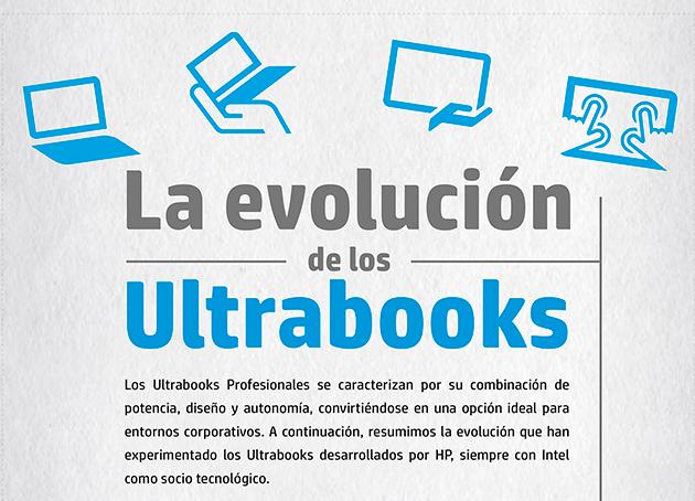 Infografía Ultrabooks