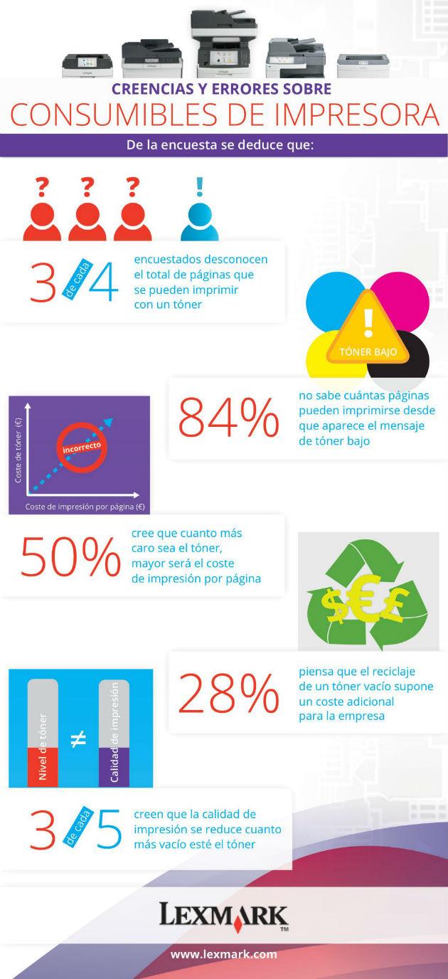 infografia impresoras