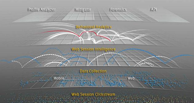 RSA presenta Silver Tail 4.0, análisis de Big Data en tiempo real contra la actividad web maliciosa