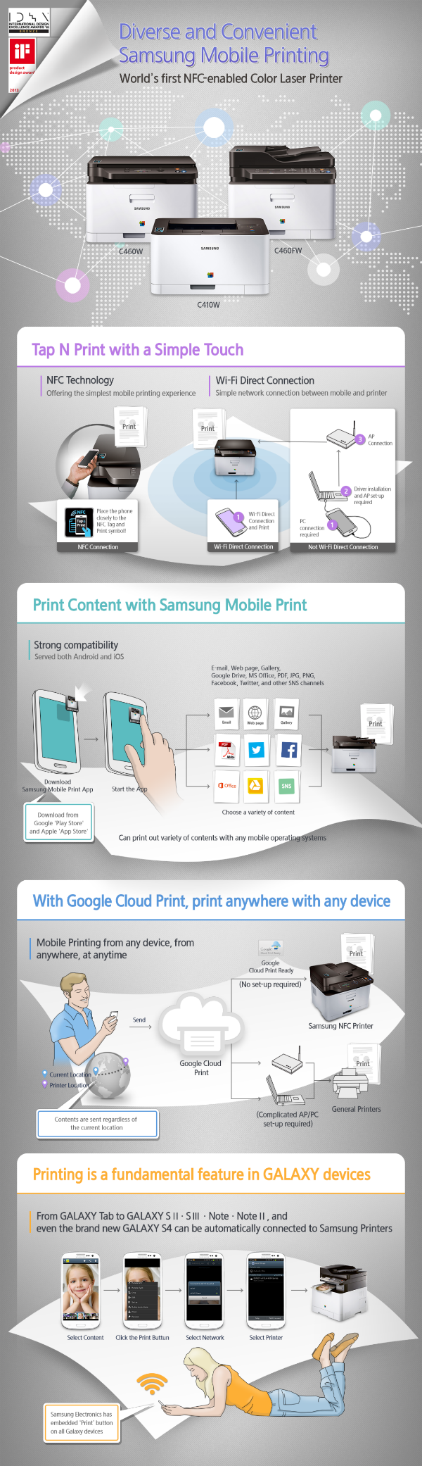 [Infographic] Diverse and Convenient Samsung Mobile Printing