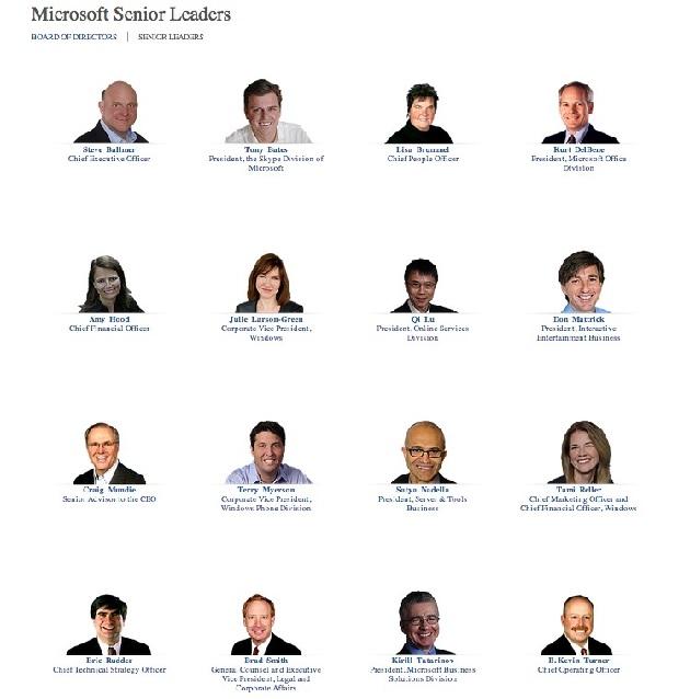 Líderes Microsoft