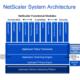 Cisco integra Citrix NetScaler en su porfolio de servicios de red cloud