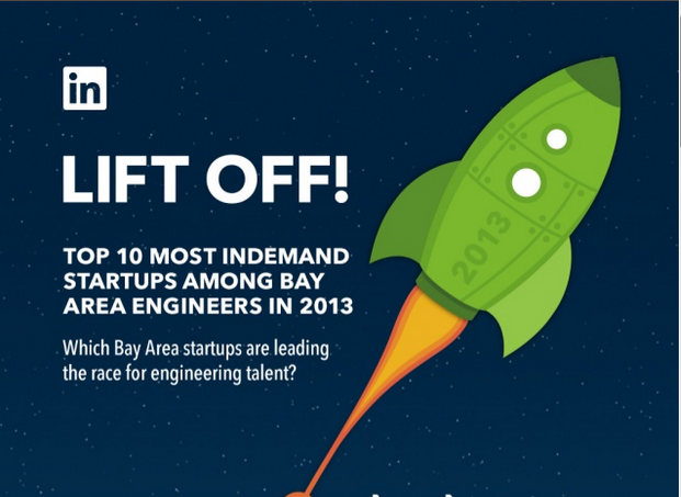 Top 10 Most InDemand Startups Among Bay Area Engineers 2013