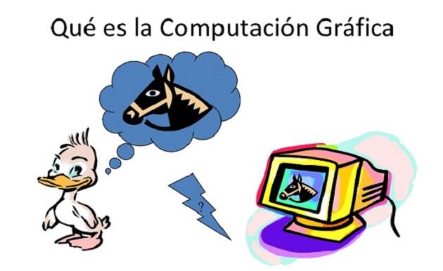 ¿Qué sabes de la computación gráfica?