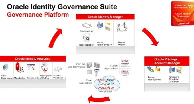 Oracle anuncia la primera solución completa de Identity Governance