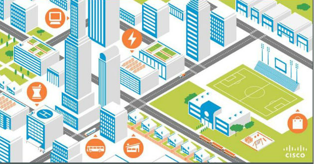 smart city cisco