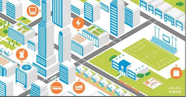 Una mejor conectividad Wi-Fi para las ciudades del futuro