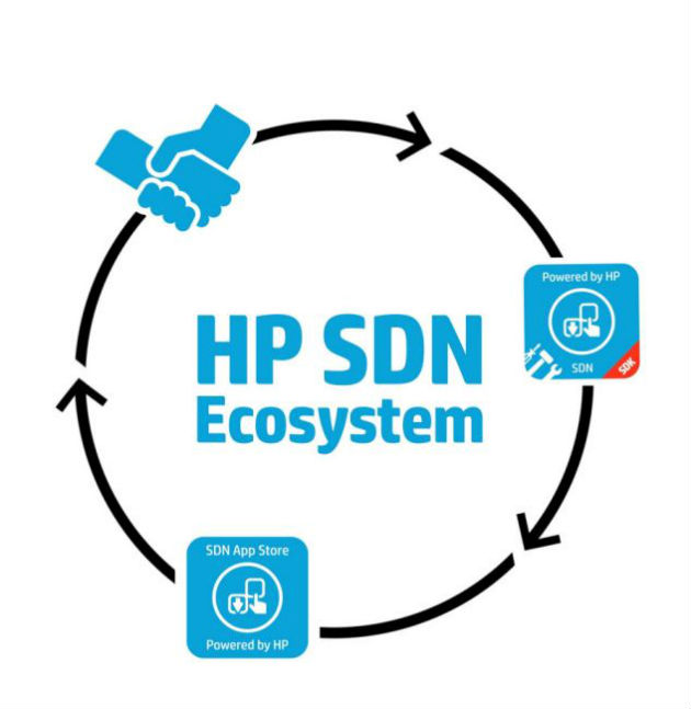 El ecosistema abierto de HP simplifica la adopción de las redes definidas por software