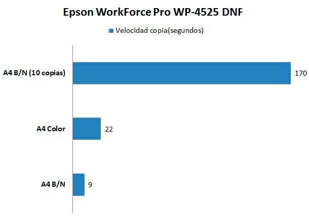 Copias-Epson-2