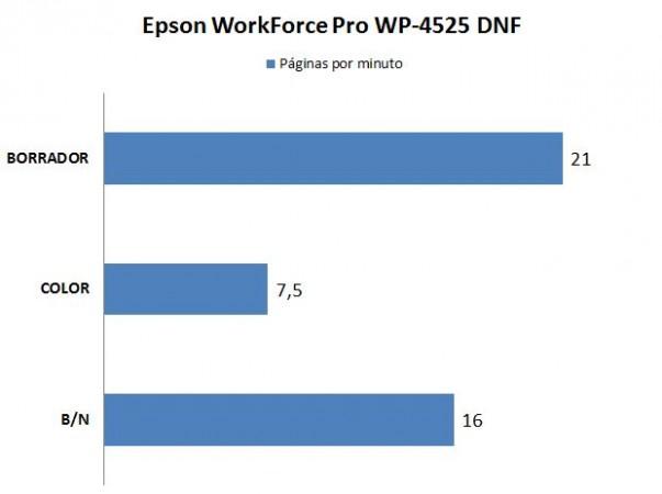 PPM Epson